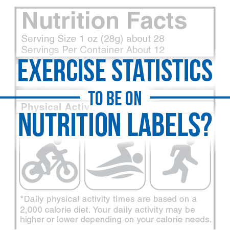 Exercise Stats on the Nutrition Label?
