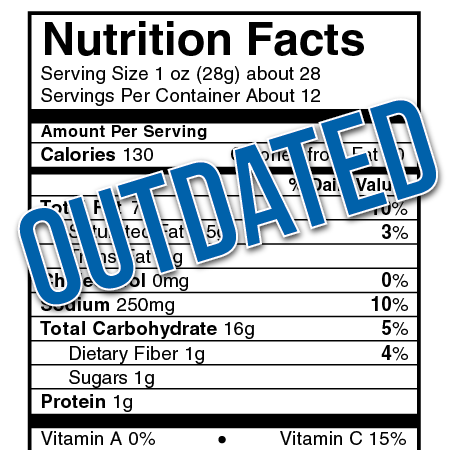 Outdated Nutrition Label